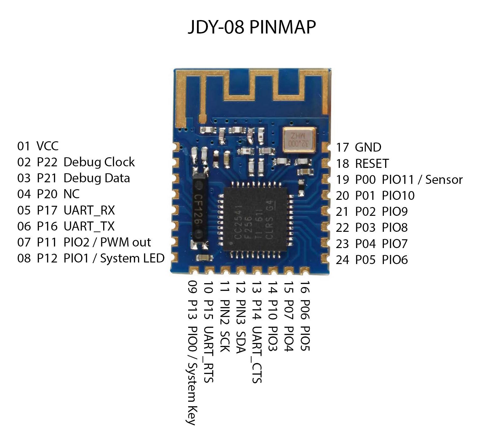 jdy-08_2